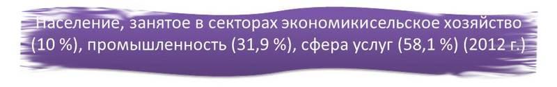 Кооперативы, кооперация - путь к улучшению жизни населения России