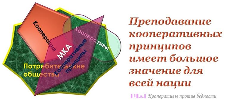 Преподавание кооперативных принципов