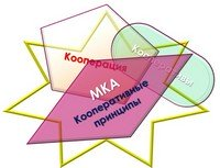 Kooperativnyie-rochdoylskie-printsipyi-pptx