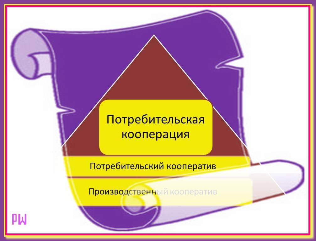 Pravoonosheniya-v-potrebitelskom-kooperative