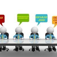 Последовательность действий учредителей по созданию кооператива