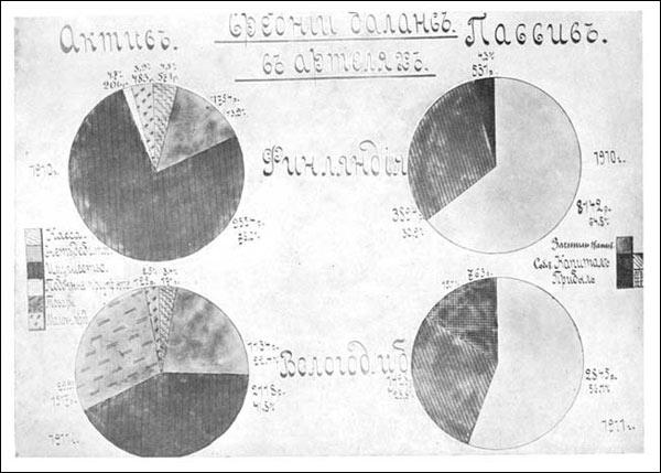 Диаграмма IX