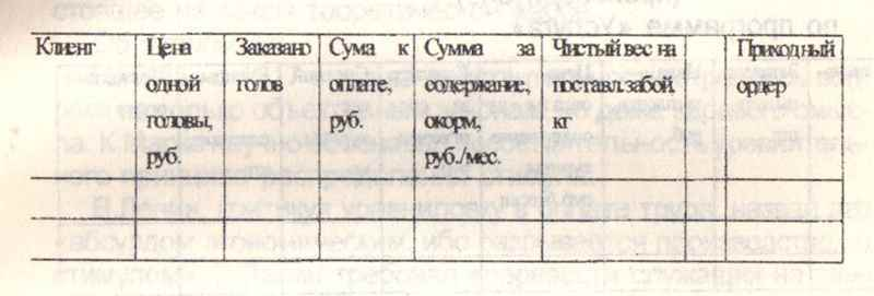 Приложение 17