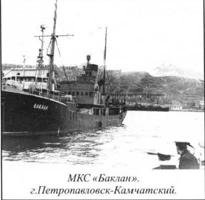 MKS-Baklan