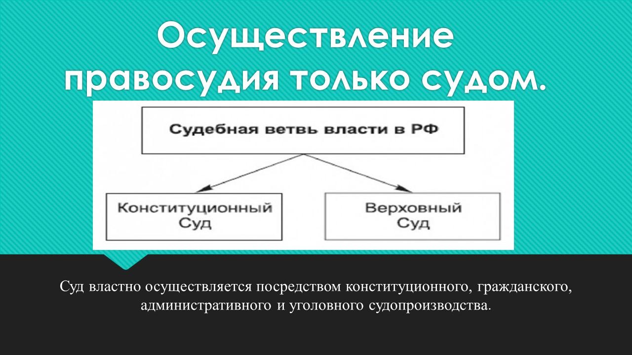 osushhestvlenie-pravosudiya-tolko-sudom.