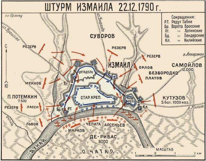izmail-sturm-karta
