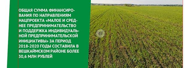 kooperativy-na-sele-razvivayutsya-uspeshno.